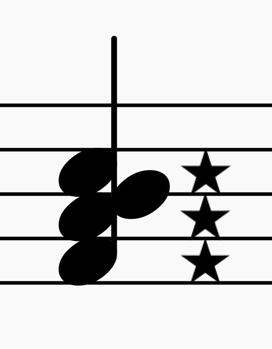 Star dots - a new music notation standard