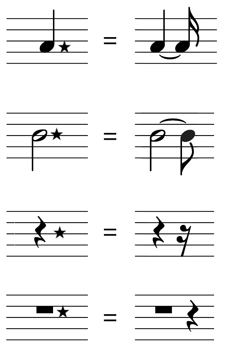 Star dots a new music notation standard duration equivalents buycottarizona